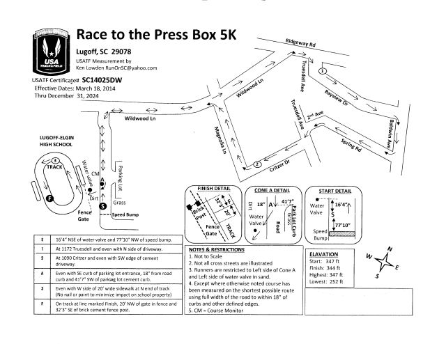 pressbox1